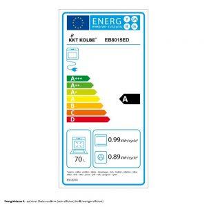 Beispiel Label Energieeffizienz